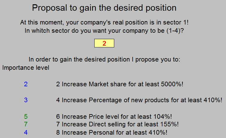 If This Company Wants To Enter The Position Of Star It Should Incresase Direct Selling For At Least 155 Raise Price 104